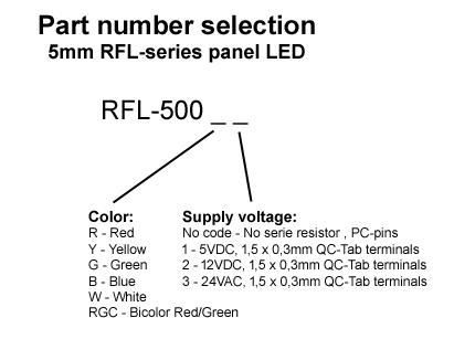 RFL500-series