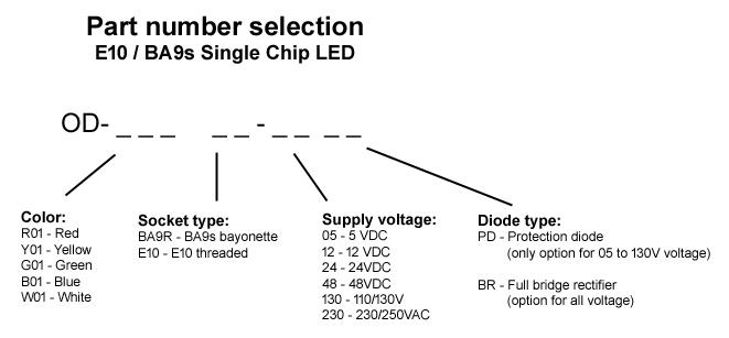 LED-lampor-10