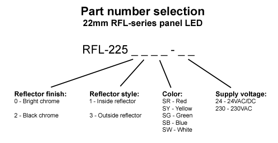 RFL2000
