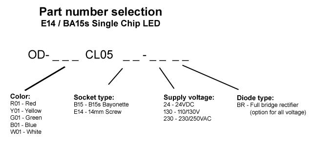 LED-lampor-15