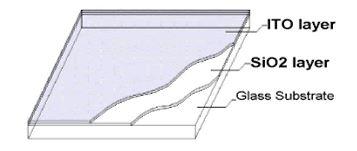bild ITO glass