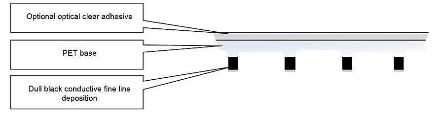 bild materialets struktur