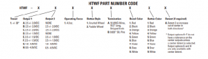 Friction hold thumbwheel part number code