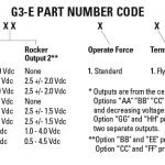 G3-E Control Grip