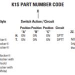 K1S artikelnummernyckel