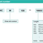 FNC W100 Stigab artikelnummernyckel
