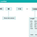 FNC W115 Stigab artikelnummernyckel